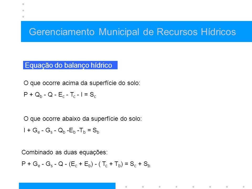 Gerenciamento Municipal de Recursos Hídricos Equação do balanço hídrico O que ocorre acima da superfície do solo: P + Q b - Q - E c - T c - I = S c O que ocorre abaixo da superfície do solo: I + G e - G s - Q b -E b -T b = S b Combinado as duas equações: P + G e - G s - Q - (E c + E b ) - ( T c + T b ) = S c + S b