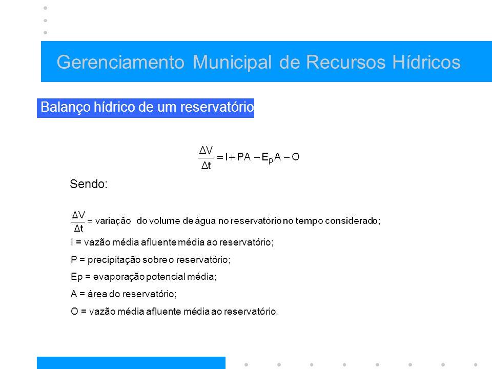 Gerenciamento Municipal de Recursos Hídricos Balanço hídrico de um reservatório I = vazão média afluente média ao reservatório; P = precipitação sobre