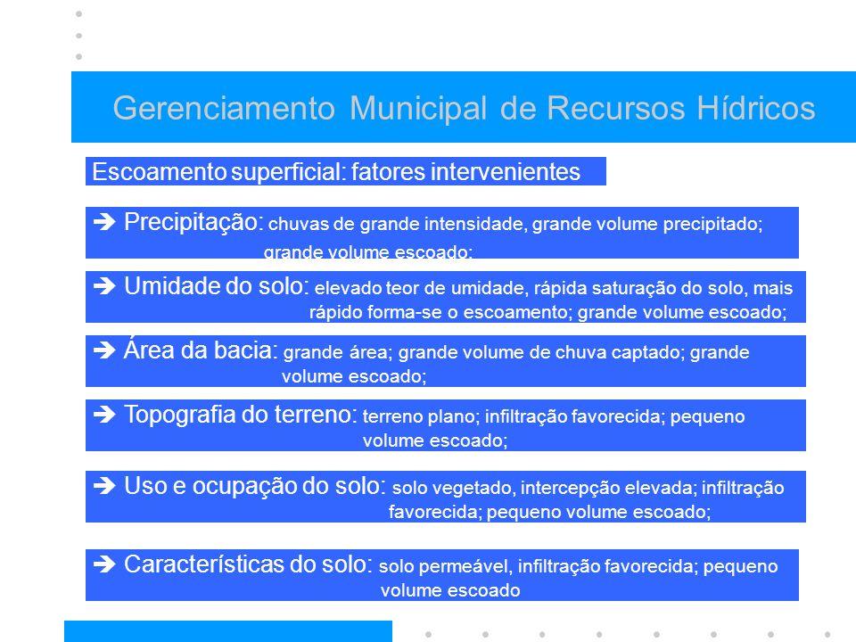 Gerenciamento Municipal de Recursos Hídricos Escoamento superficial: fatores intervenientes Precipitação: chuvas de grande intensidade, grande volume