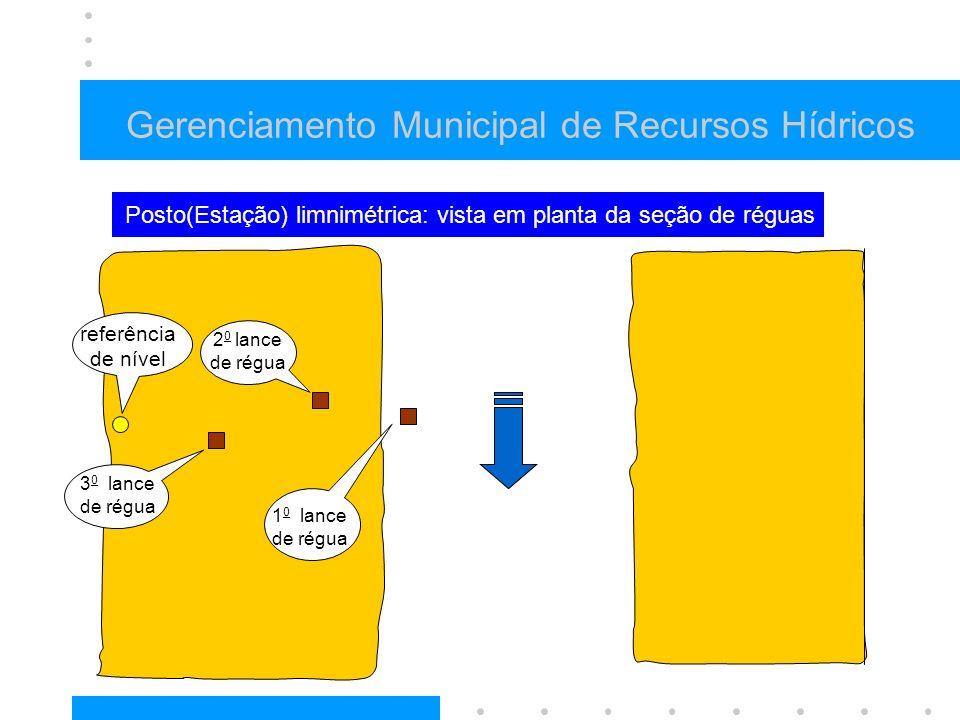 Gerenciamento Municipal de Recursos Hídricos referência de nível 3 0 lance de régua Posto(Estação) limnimétrica: vista em planta da seção de réguas 2 0 lance de régua 1 0 lance de régua