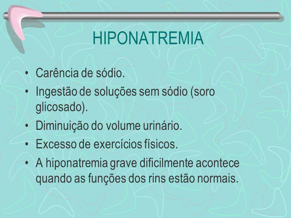 HIPONATREMIA Carência de sódio. Ingestão de soluções sem sódio (soro glicosado). Diminuição do volume urinário. Excesso de exercícios físicos. A hipon
