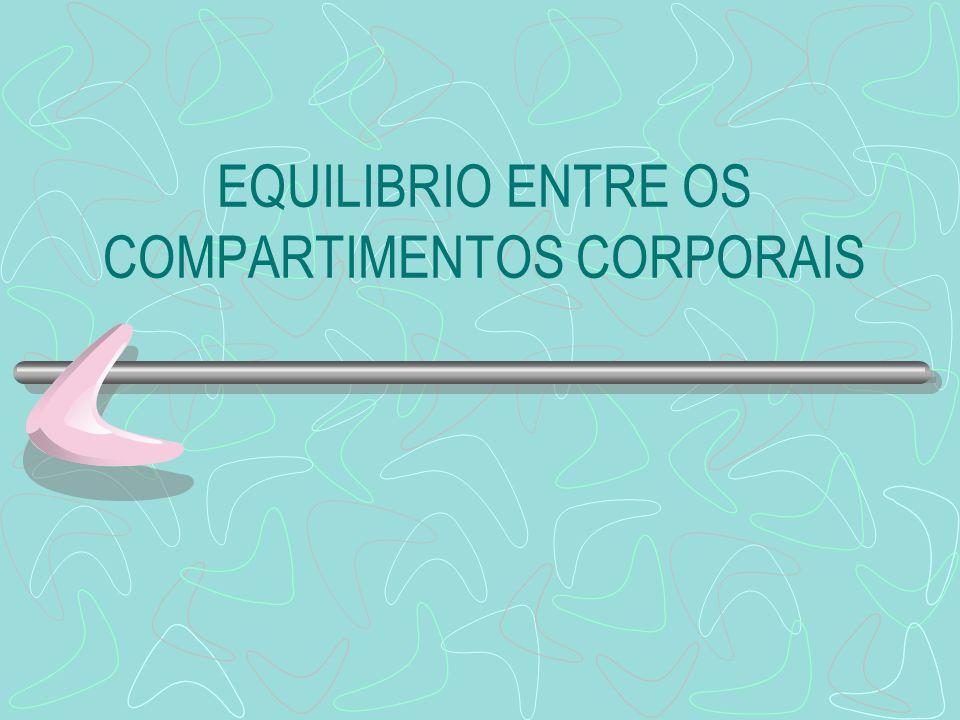 EQUILIBRIO ENTRE OS COMPARTIMENTOS CORPORAIS