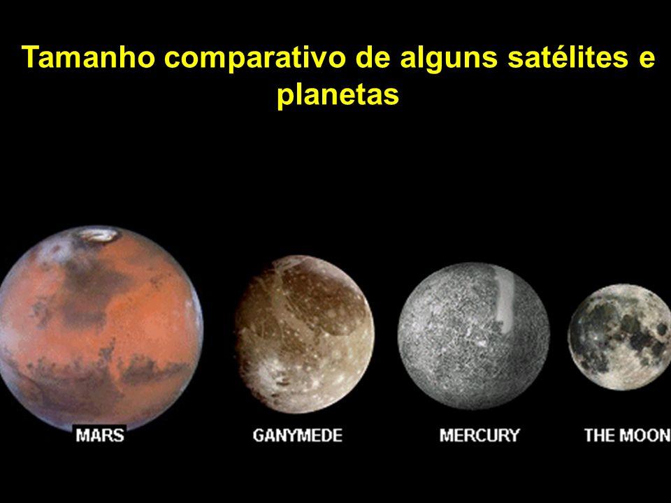 Tamanho comparativo de alguns satélites e planetas