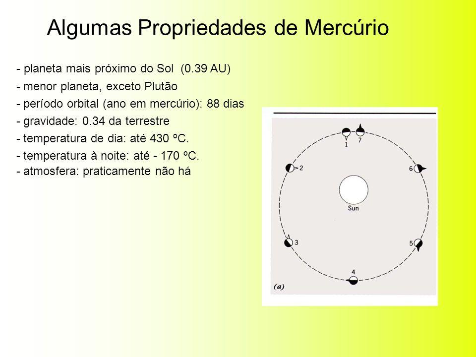 Algumas Propriedades de Mercúrio - planeta mais próximo do Sol (0.39 AU) - menor planeta, exceto Plutão - período orbital (ano em mercúrio): 88 dias -
