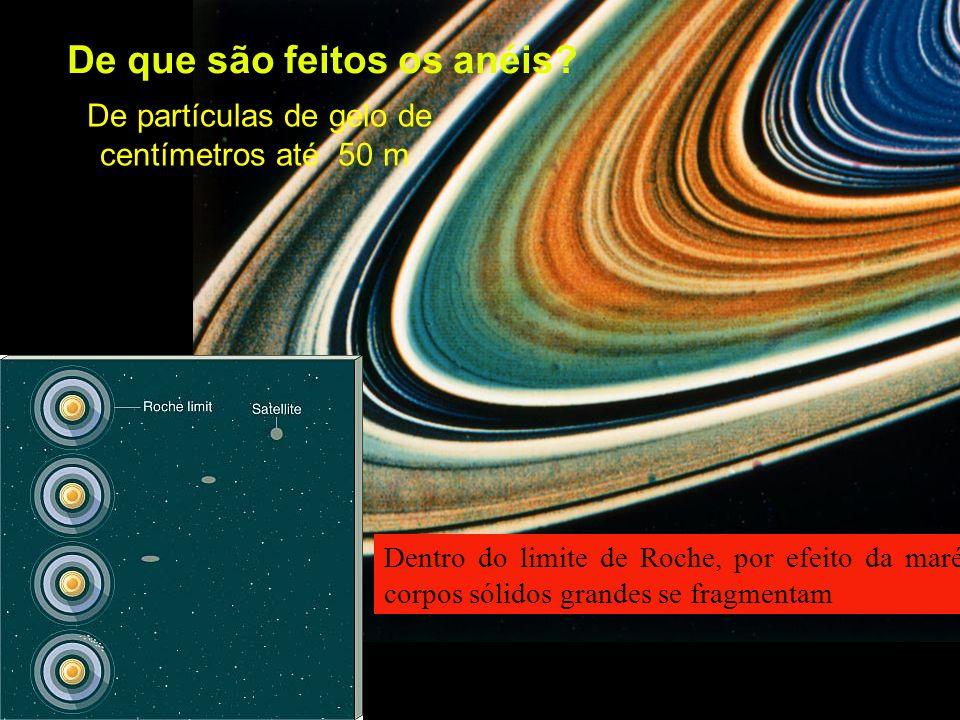 De partículas de gelo de centímetros até 50 m De que são feitos os anéis? Dentro do limite de Roche, por efeito da maré, corpos sólidos grandes se fra