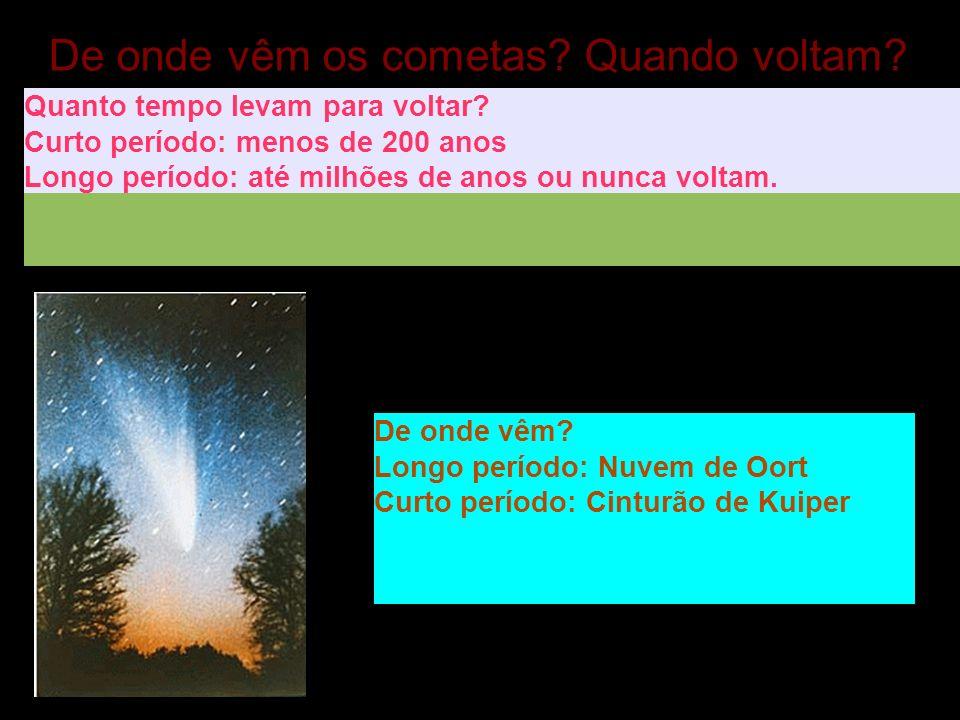 De onde vêm os cometas? Quando voltam? Quanto tempo levam para voltar? Curto período: menos de 200 anos Longo período: até milhões de anos ou nunca vo