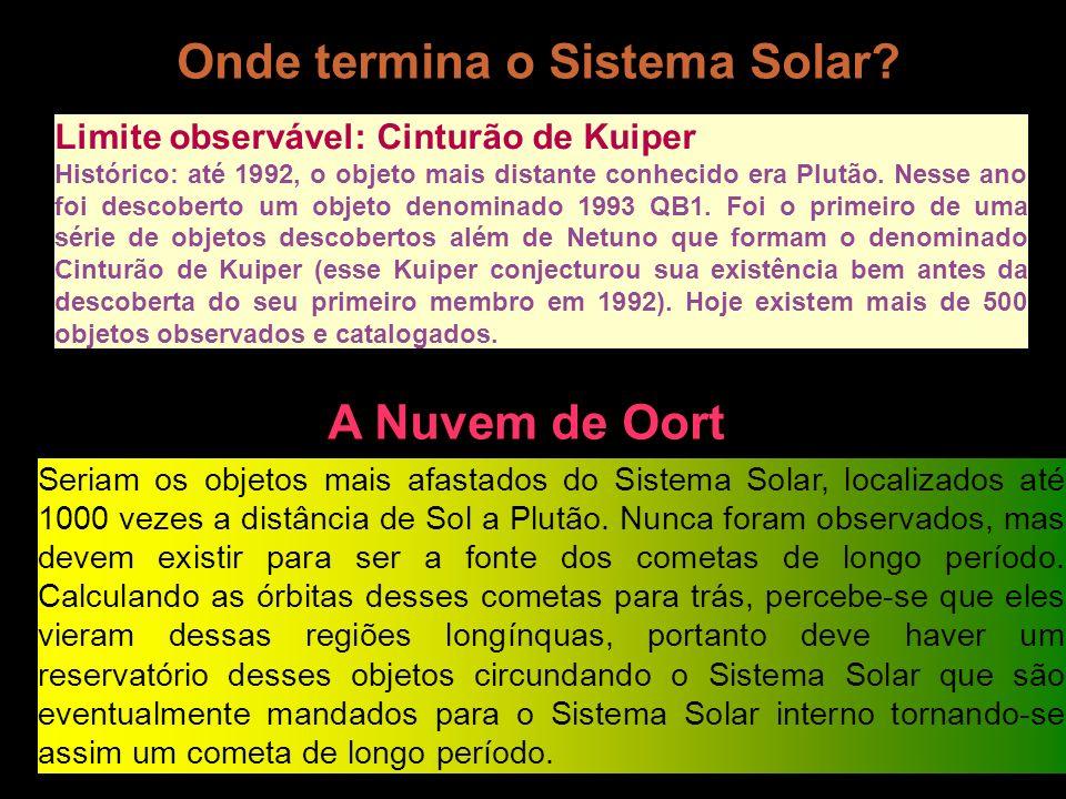 Onde termina o Sistema Solar? Limite observável: Cinturão de Kuiper Histórico: até 1992, o objeto mais distante conhecido era Plutão. Nesse ano foi de