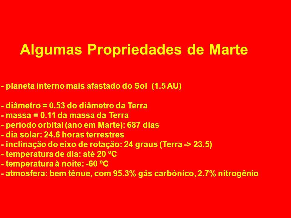 - planeta interno mais afastado do Sol (1.5 AU) - diâmetro = 0.53 do diâmetro da Terra - massa = 0.11 da massa da Terra - período orbital (ano em Mart