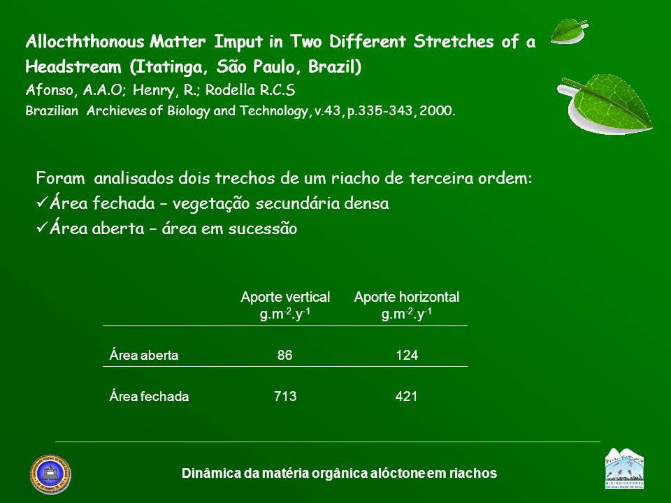 Dinâmica da matéria orgânica alóctone em riachos Allocththonous Matter Imput in Two Different Stretches of a Headstream (Itatinga, São Paulo, Brazil)
