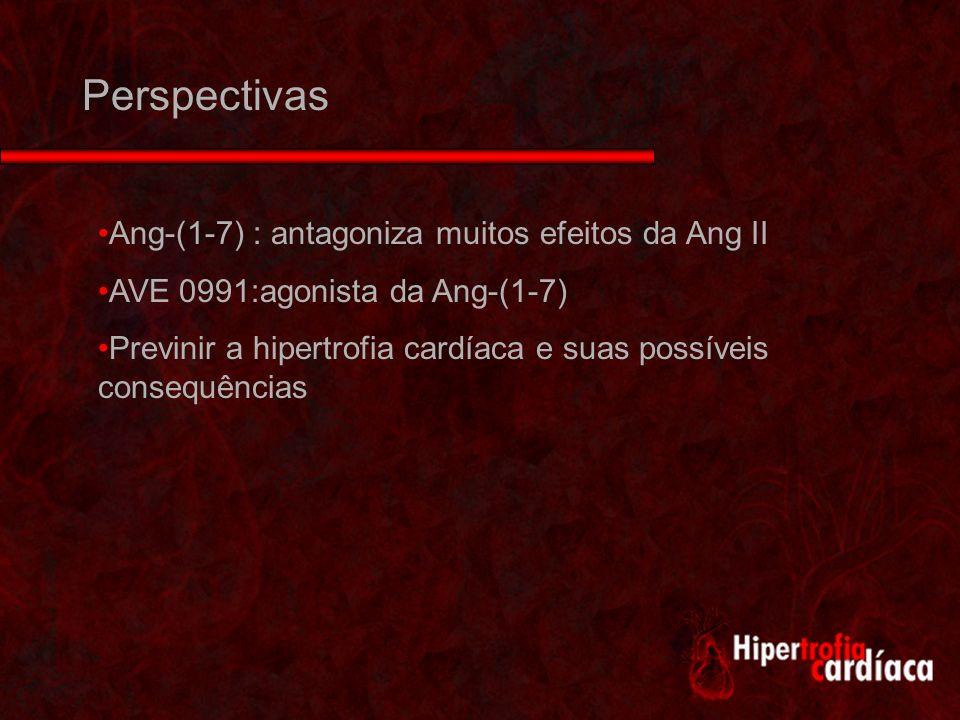 Perspectivas Ang-(1-7) : antagoniza muitos efeitos da Ang II AVE 0991:agonista da Ang-(1-7) Previnir a hipertrofia cardíaca e suas possíveis consequências