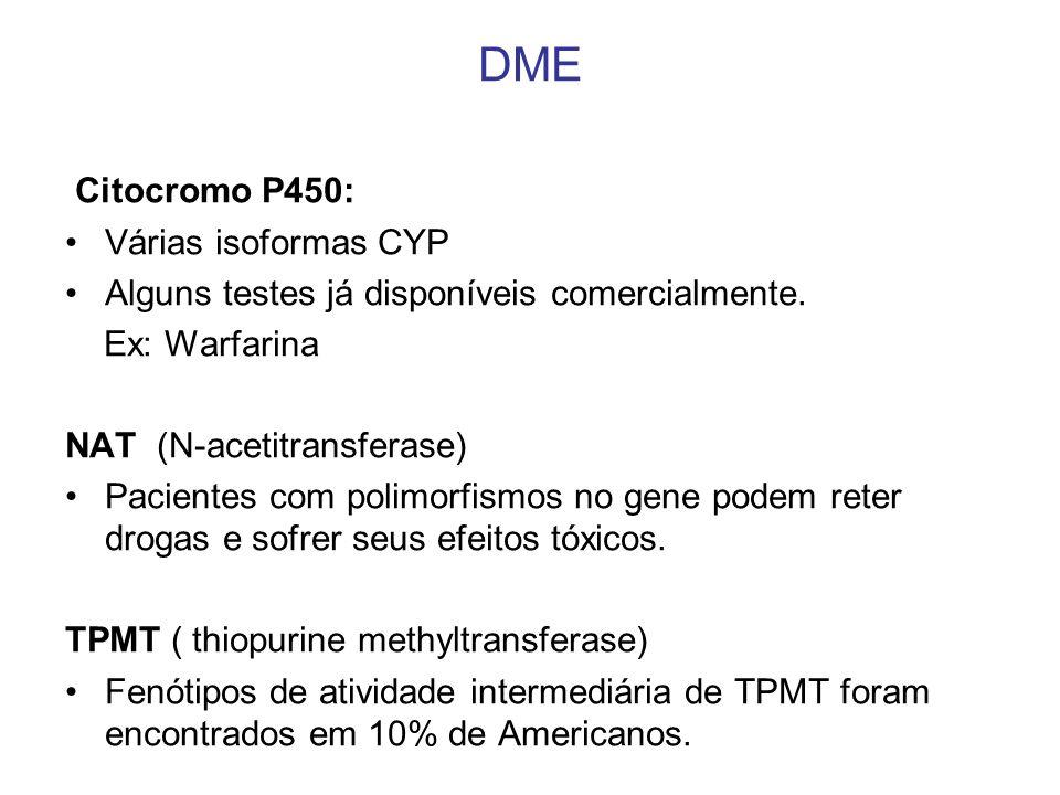DME Citocromo P450: Várias isoformas CYP Alguns testes já disponíveis comercialmente. Ex: Warfarina NAT (N-acetitransferase) Pacientes com polimorfism