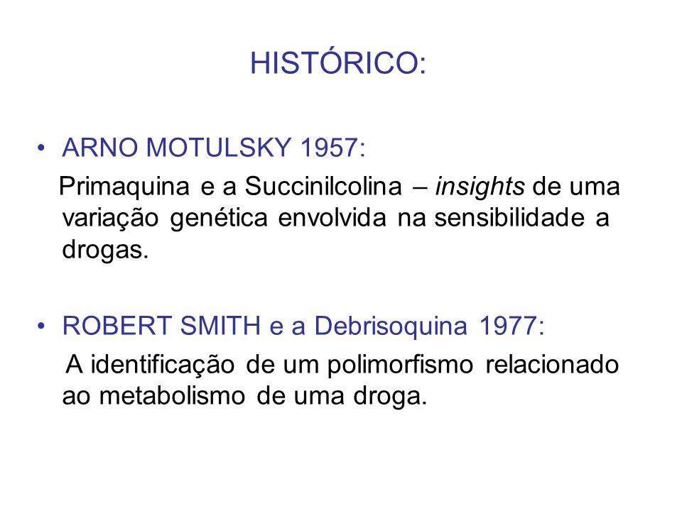 HISTÓRICO: ARNO MOTULSKY 1957: Primaquina e a Succinilcolina – insights de uma variação genética envolvida na sensibilidade a drogas. ROBERT SMITH e a