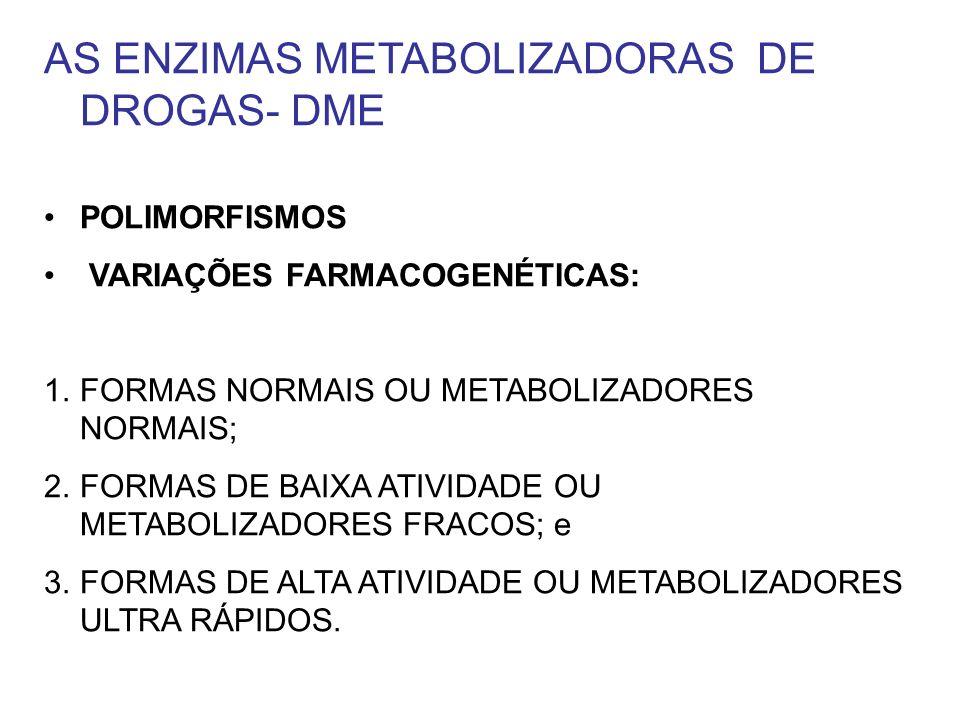 AS ENZIMAS METABOLIZADORAS DE DROGAS- DME POLIMORFISMOS VARIAÇÕES FARMACOGENÉTICAS: 1.FORMAS NORMAIS OU METABOLIZADORES NORMAIS; 2.FORMAS DE BAIXA ATI