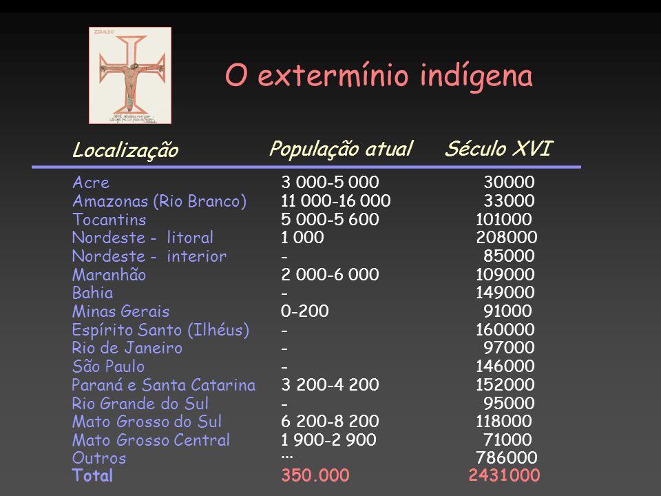 Localização População atualSéculo XVI Acre3 000-5 00030000 Amazonas (Rio Branco)11 000-16 00033000 Tocantins5 000-5 600101000 Nordeste - litoral1 0002
