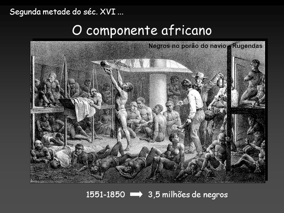 Segunda metade do séc. XVI... O componente africano 1551-1850 3,5 milhões de negros Negros no porão do navio - Rugendas