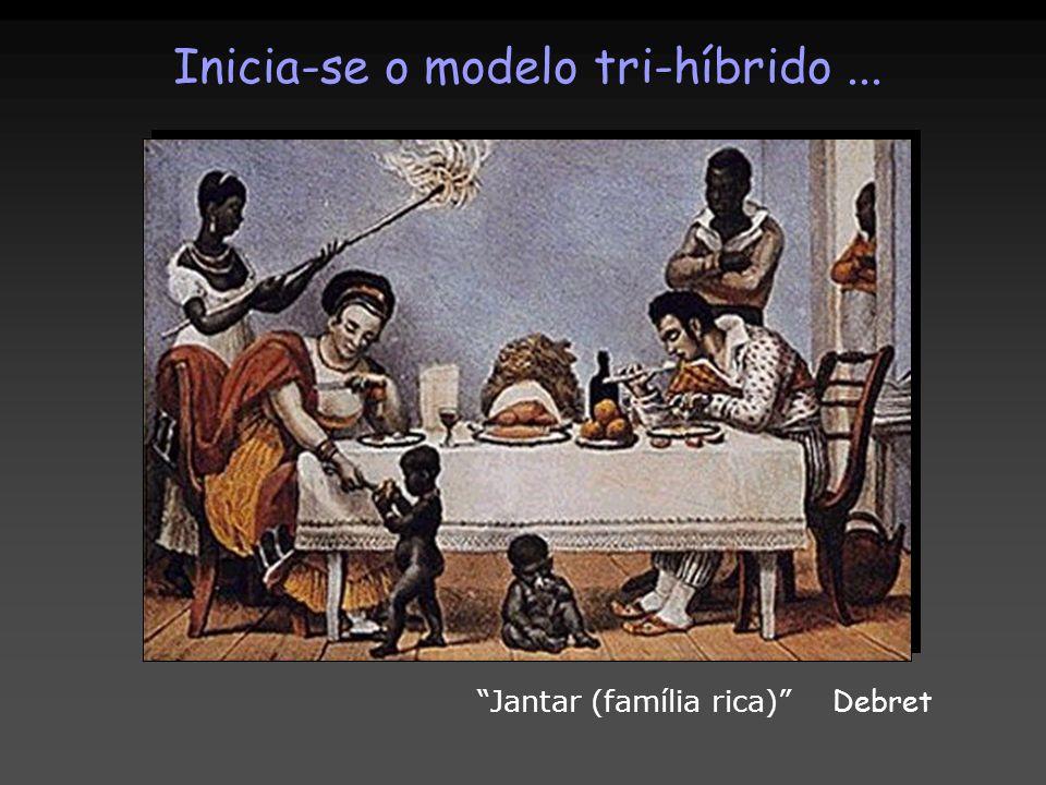 Jantar (família rica) Debret Inicia-se o modelo tri-híbrido...