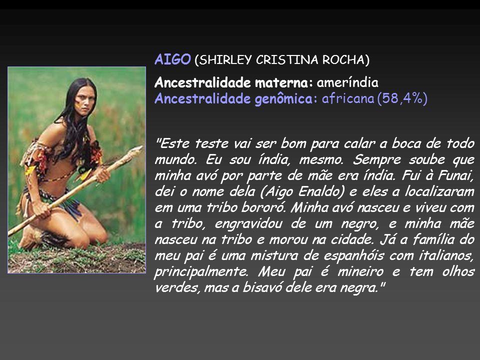 AIGO (SHIRLEY CRISTINA ROCHA) Ancestralidade materna: ameríndia Ancestralidade genômica: africana (58,4%)