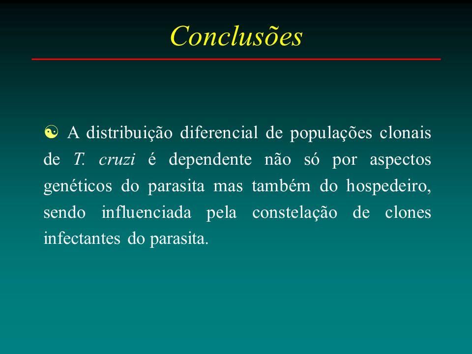 Conclusões A distribuição diferencial de populações clonais de T.