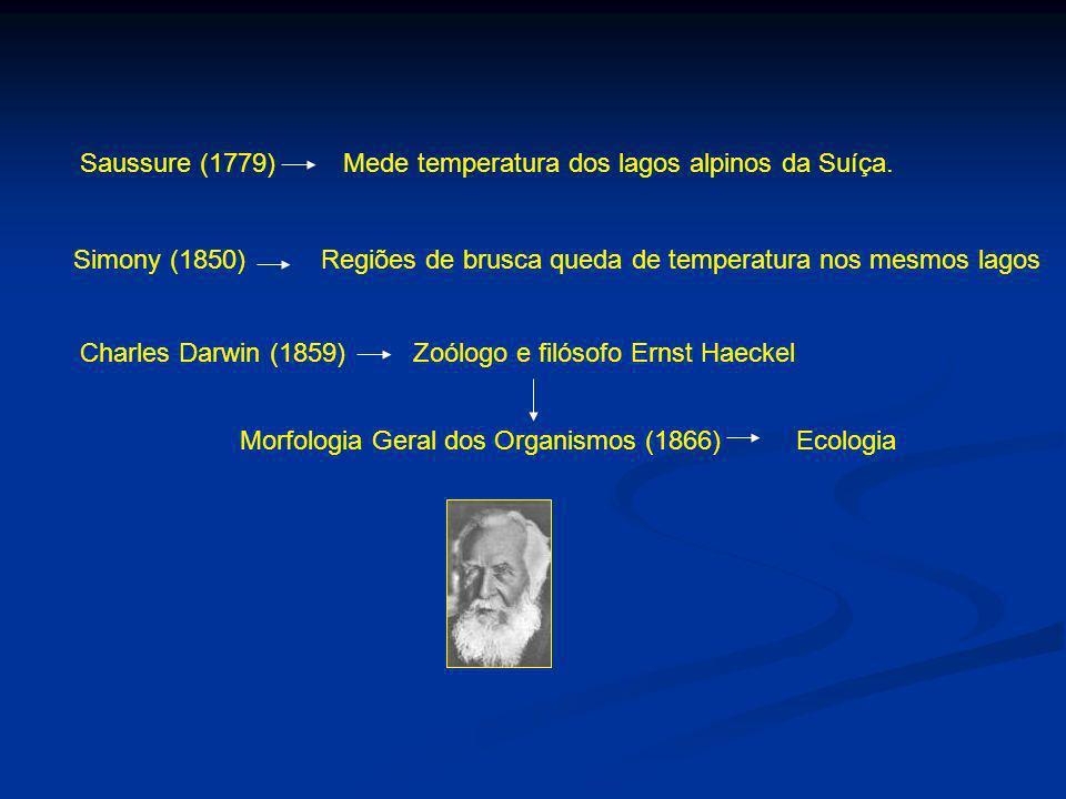 Saussure (1779) Mede temperatura dos lagos alpinos da Suíça. Simony (1850) Regiões de brusca queda de temperatura nos mesmos lagos Charles Darwin (185