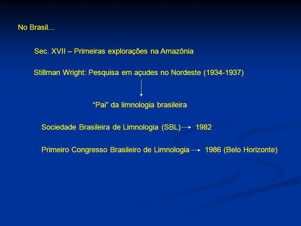 No Brasil... Sec. XVII – Primeiras explorações na Amazônia Stillman Wright: Pesquisa em açudes no Nordeste (1934-1937) Pai da limnologia brasileira So
