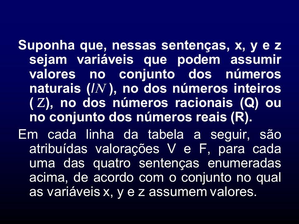 Suponha que, nessas sentenças, x, y e z sejam variáveis que podem assumir valores no conjunto dos números naturais (I ), no dos números inteiros ( ),