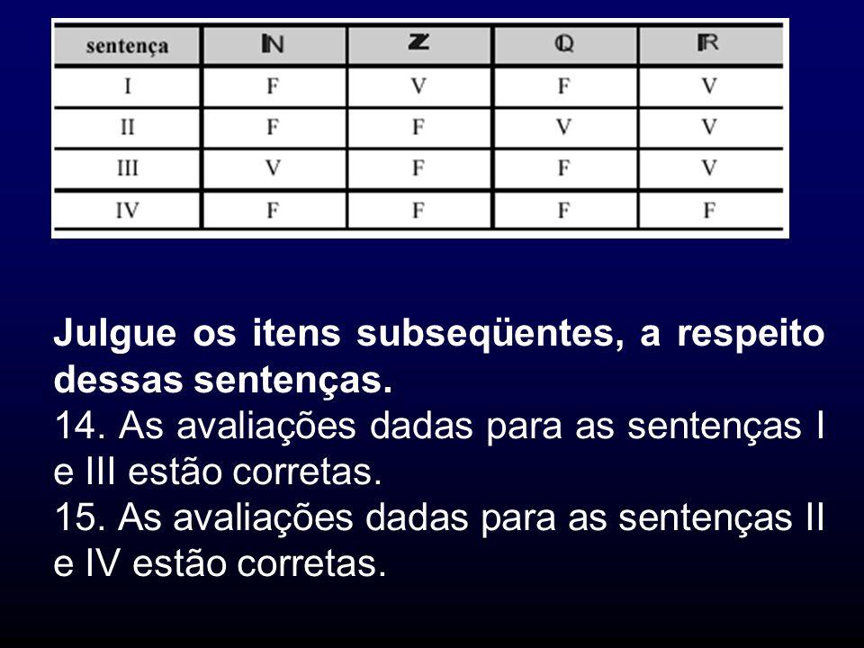 Julgue os itens subseqüentes, a respeito dessas sentenças. 14. As avaliações dadas para as sentenças I e III estão corretas. 15. As avaliações dadas p