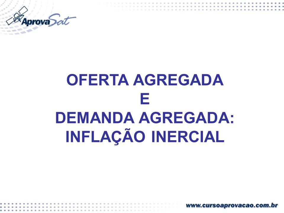 OFERTA AGREGADA E DEMANDA AGREGADA: INFLAÇÃO INERCIAL