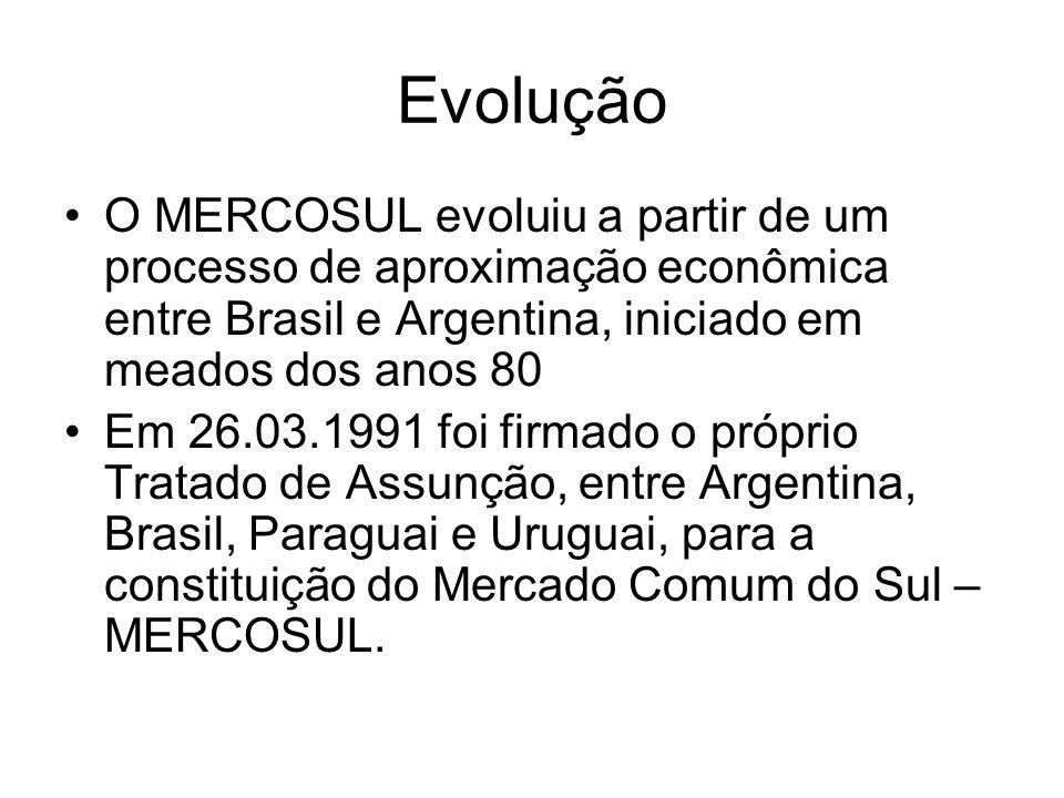 Evolução O MERCOSUL evoluiu a partir de um processo de aproximação econômica entre Brasil e Argentina, iniciado em meados dos anos 80 Em 26.03.1991 fo