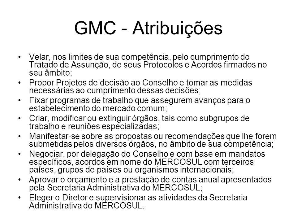GMC - Atribuições Velar, nos limites de sua competência, pelo cumprimento do Tratado de Assunção, de seus Protocolos e Acordos firmados no seu âmbito;