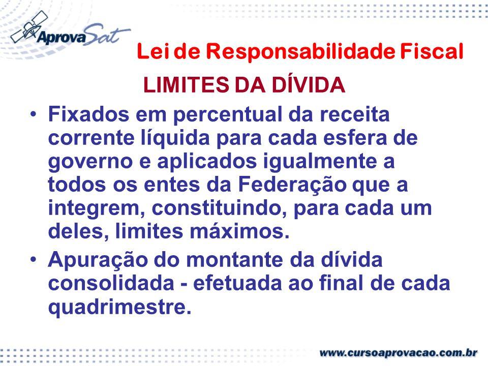 Lei de Responsabilidade Fiscal LIMITES DA DÍVIDA Fixados em percentual da receita corrente líquida para cada esfera de governo e aplicados igualmente a todos os entes da Federação que a integrem, constituindo, para cada um deles, limites máximos.