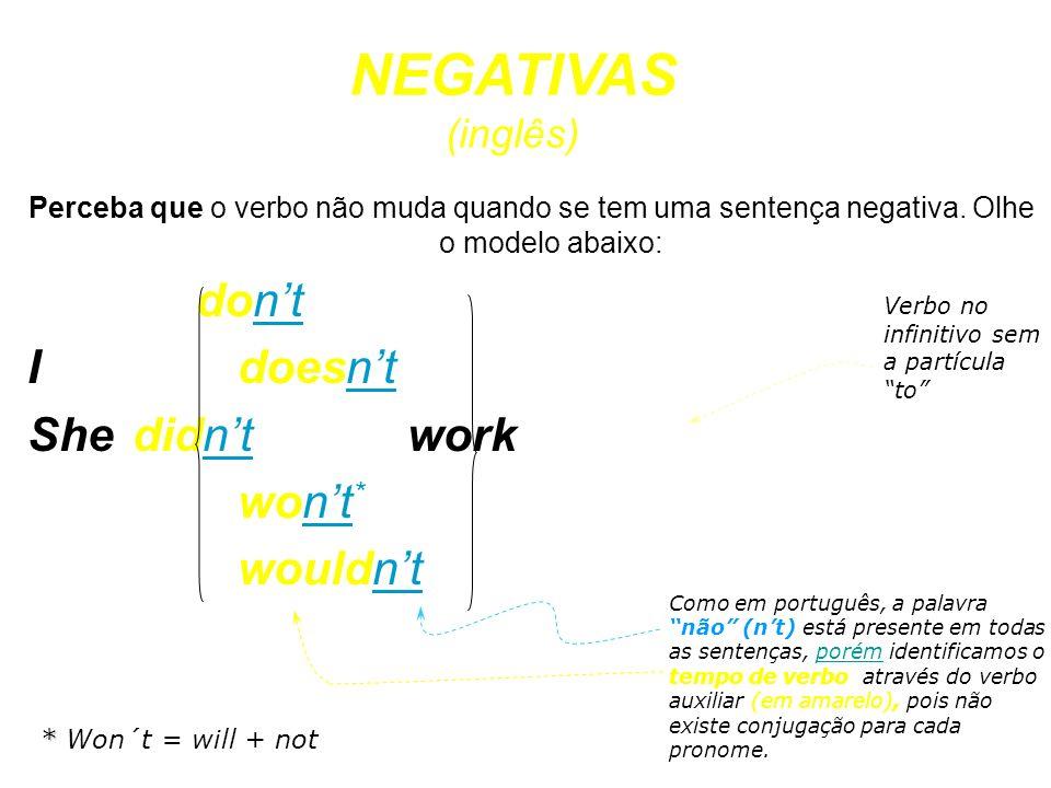 Perceba que o verbo não muda quando se tem uma sentença negativa. Olhe o modelo abaixo: dont I doesnt She didnt work wont * wouldnt NEGATIVAS (inglês)