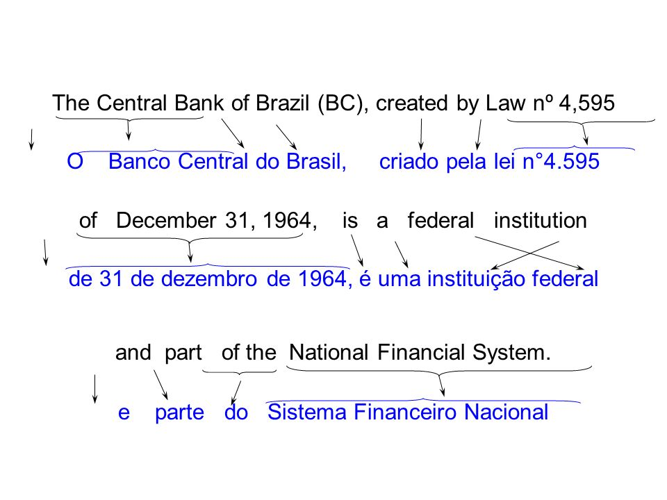 CENTRAL BANK OF BRAZIL (text 1) The Central Bank of Brazil (BC), created by Law nº 4,595 O Banco Central do Brasil, criado pela lei n°4.595 of Decembe