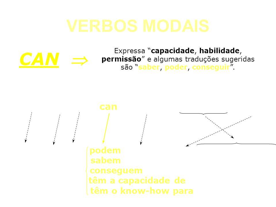 VERBOS MODAIS CAN Expressa capacidade, habilidade, permissão e algumas traduções sugeridas são saber, poder, conseguir. CAN Companies in Brazil can ma