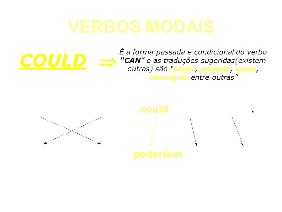 VERBOS MODAIS CAN É a forma passada e condicional do verbo CAN e as traduções sugeridas(existem outras) são podia, poderia, sabia, conseguia entre out