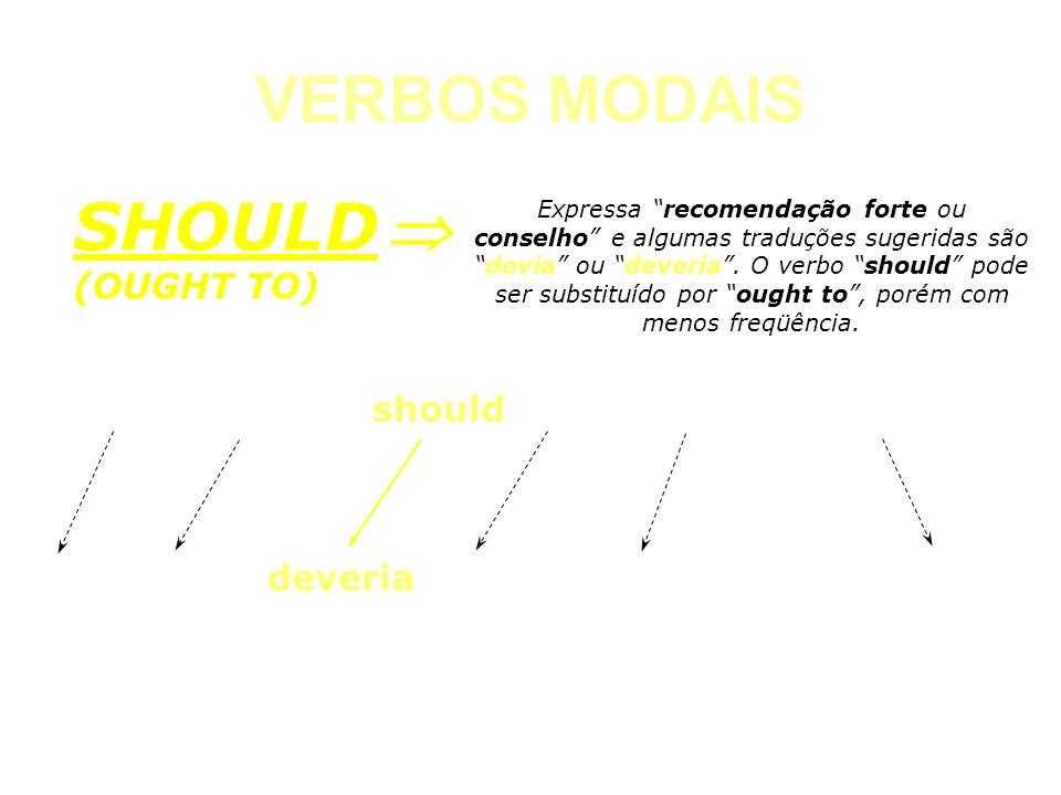 VERBOS MODAIS CAN Expressa recomendação forte ou conselho e algumas traduções sugeridas sãodevia ou deveria. O verbo should pode ser substituído por o