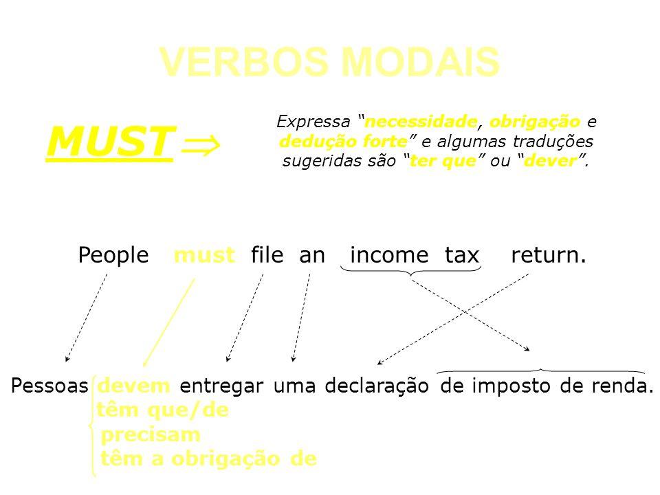 VERBOS MODAIS CAN Expressa necessidade, obrigação e dedução forte e algumas traduções sugeridas são ter que ou dever. MUST People must file an income