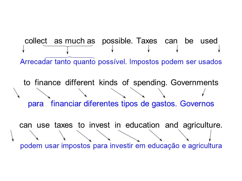 TAX EVASION AND TAX AVOIDANCE (text 2) collect as much as possible. Taxes can be used Arrecadar tanto quanto possível. Impostos podem ser usados to fi