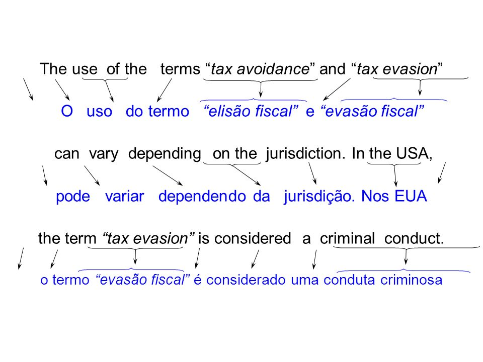 The use of the terms tax avoidance and tax evasion O uso do termo elisão fiscal e evasão fiscal can vary depending on the jurisdiction. In the USA, po