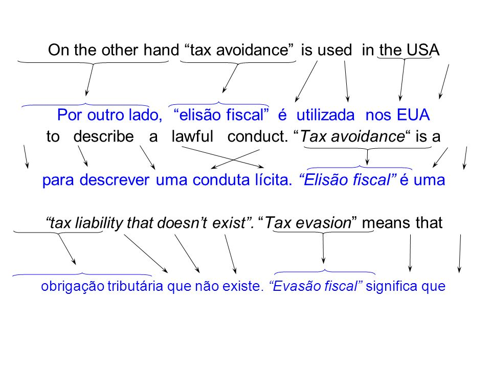 On the other hand tax avoidance is used in the USA Por outro lado, elisão fiscal é utilizada nos EUA to describe a lawful conduct. Tax avoidance is a