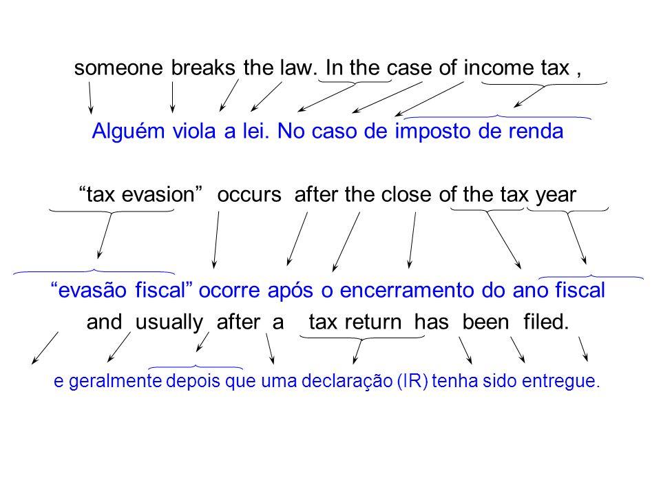 someone breaks the law. In the case of income tax, Alguém viola a lei. No caso de imposto de renda tax evasion occurs after the close of the tax year