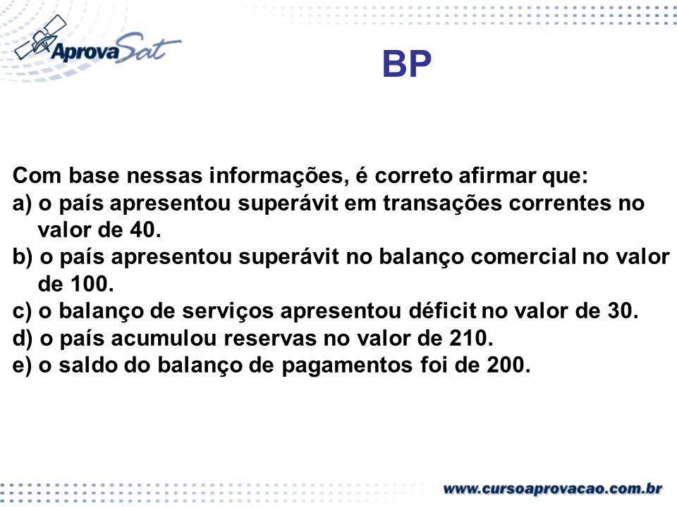 BP Com base nessas informações, é correto afirmar que: a) o país apresentou superávit em transações correntes no valor de 40. b) o país apresentou sup