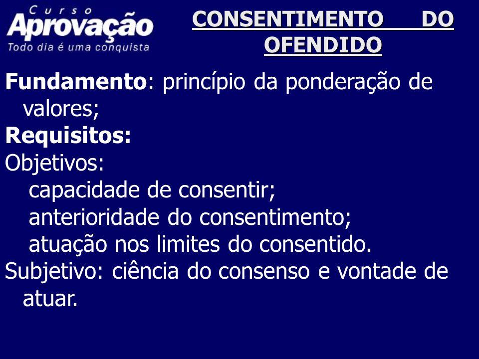 CONSENTIMENTO DO OFENDIDO Fundamento: princípio da ponderação de valores; Requisitos: Objetivos: capacidade de consentir; anterioridade do consentimen