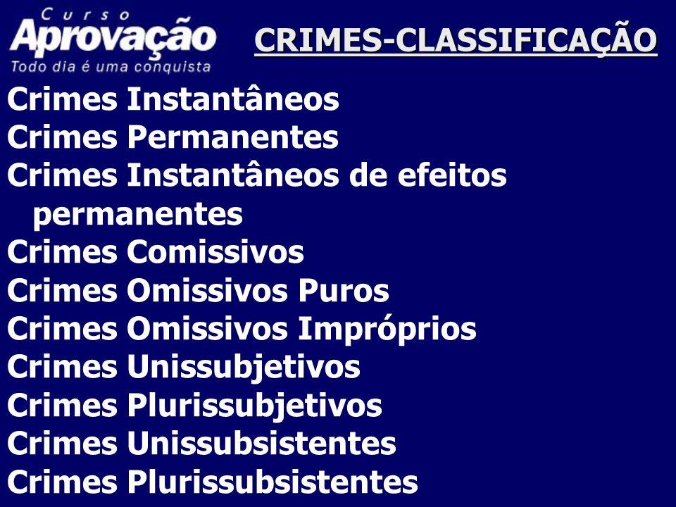CRIMES-CLASSIFICAÇÃO Crimes Instantâneos Crimes Permanentes Crimes Instantâneos de efeitos permanentes Crimes Comissivos Crimes Omissivos Puros Crimes