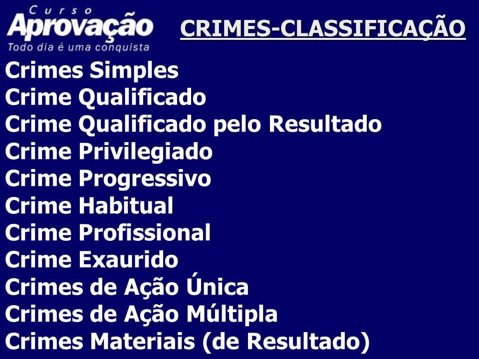 CRIMES-CLASSIFICAÇÃO Crimes Formais Crimes de Mera Conduta Crimes de Dano Crimes de Perigo Crimes Complexos Crimes Comuns Crimes Próprios Crimes Principais Crimes Acessórios Crimes Políticos Crimes Militares Crimes Hediondos