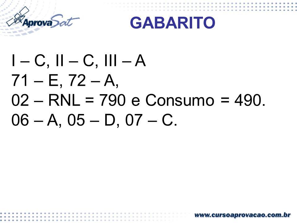 I – C, II – C, III – A 71 – E, 72 – A, 02 – RNL = 790 e Consumo = 490. 06 – A, 05 – D, 07 – C. GABARITO