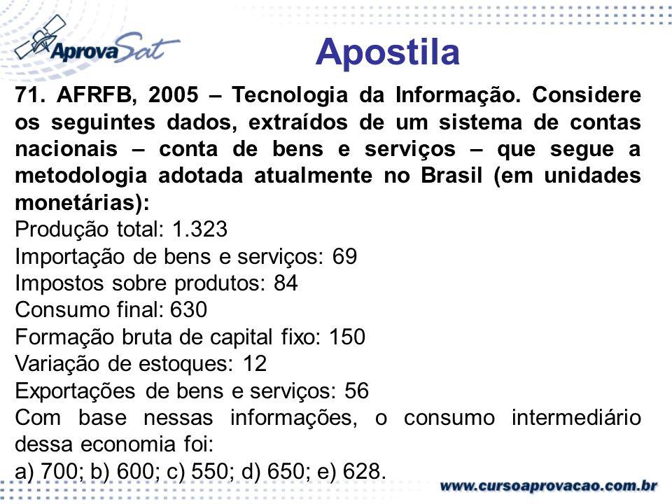 71. AFRFB, 2005 – Tecnologia da Informação. Considere os seguintes dados, extraídos de um sistema de contas nacionais – conta de bens e serviços – que