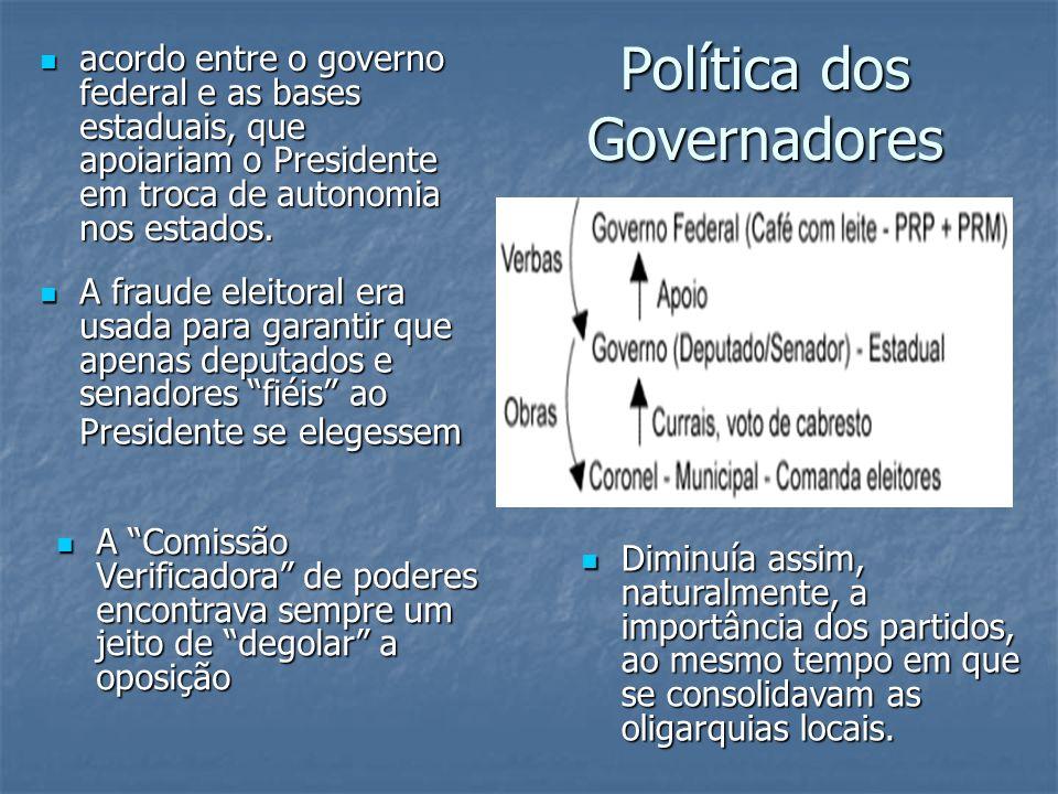 Política dos Governadores acordo entre o governo federal e as bases estaduais, que apoiariam o Presidente em troca de autonomia nos estados. acordo en
