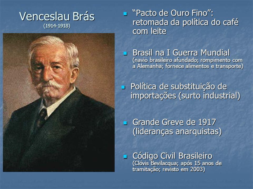 Venceslau Brás (1914-1918) Pacto de Ouro Fino: retomada da política do café com leite Pacto de Ouro Fino: retomada da política do café com leite Brasi