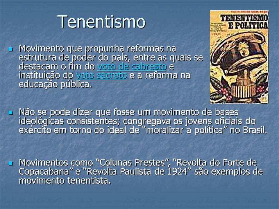 Tenentismo Movimento que propunha reformas na estrutura de poder do país, entre as quais se destacam o fim do voto de cabresto e instituição do voto s