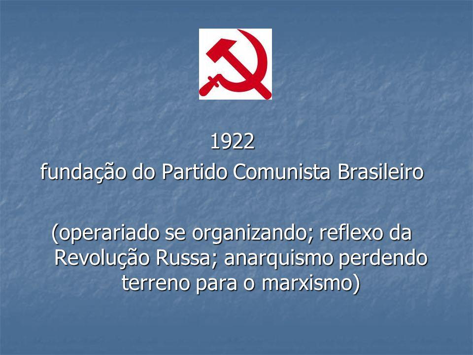 1922 fundação do Partido Comunista Brasileiro (operariado se organizando; reflexo da Revolução Russa; anarquismo perdendo terreno para o marxismo)